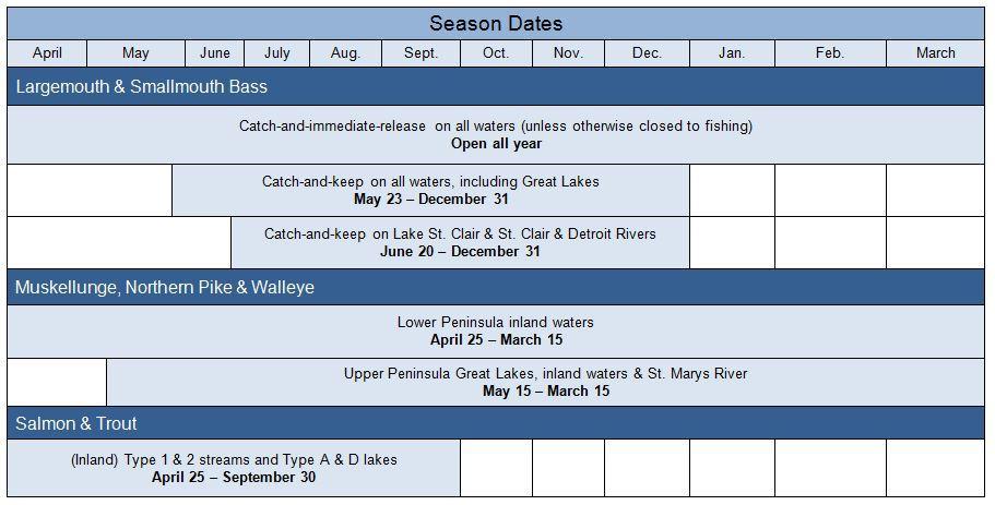 2015-fishing-seasons